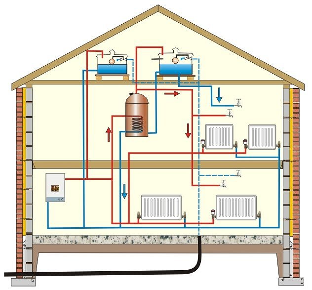 Jack whitham review using the raspberry pi for a home for Best central heating system for large house